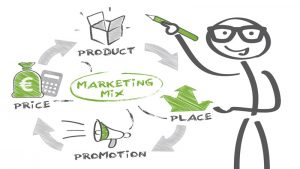 Read more about the article How To Plan A New Product